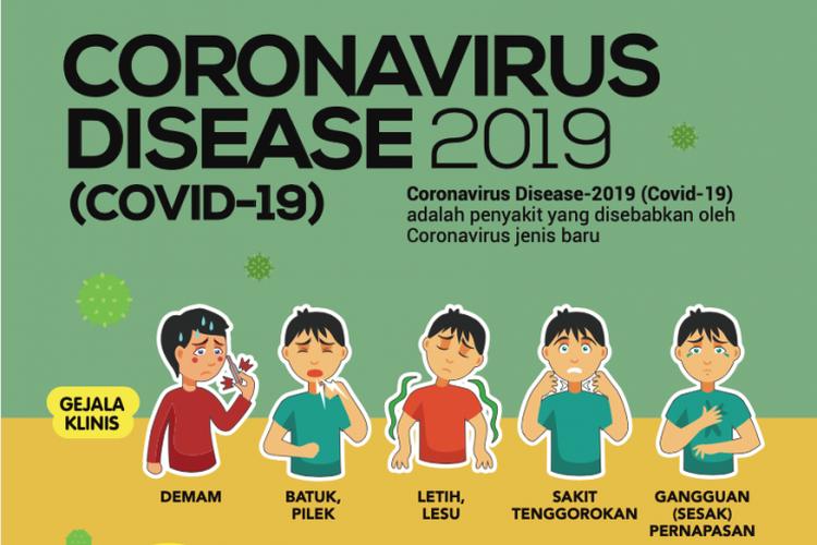 5 Cara Efektif agar Tidak Tertular Virus Corona